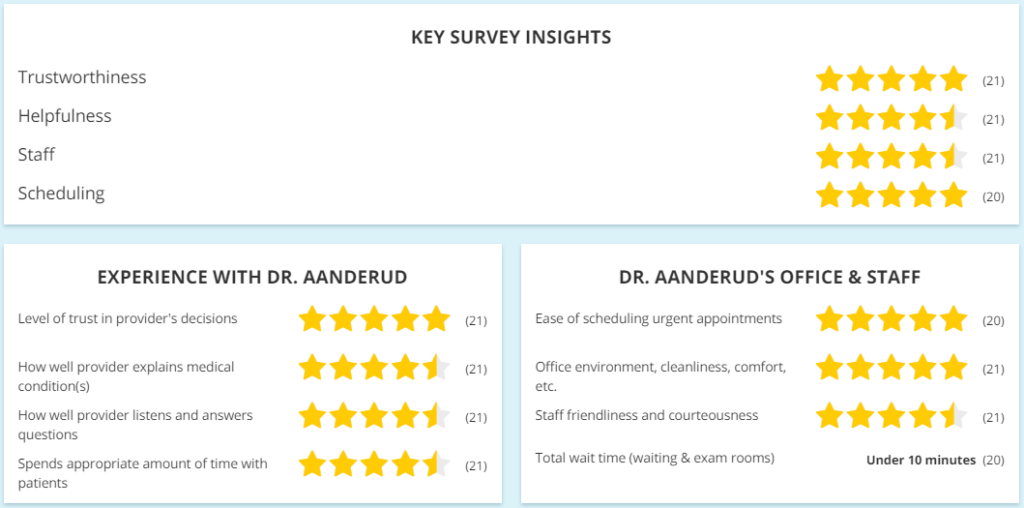 Dr. Paul J. Aanderud DO Clackamas OR Dermatology Healthgrades.com